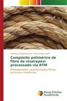 Maria Odila H Cioffi, Andressa Cecília Milanese - Compósito polimérico de fibra de sisal/epóxi processado via RTM