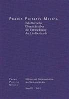 Johann Crüger, Hans-Otto Korth, Wolfgang Miersemann - Johann Crüger: PRAXIS PIETATIS MELICA. Edition und Dokumentation der Werkgeschichte. Bd.2/2