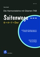 Felix Schell - Saitenwege 0+4+7=Dur