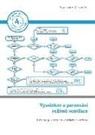 Pete Kremeier, Peter Kremeier, Woll, Christian Woll - Vysvetlení a porovnání rezimu ventilace