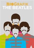 Viv Croot - The Beatles