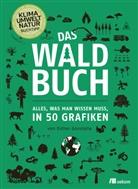Esther Gonstalla - Das Waldbuch
