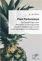 A de Buhr, A. de Buhr - Plant Performance. Die Auswirkungen einer pflanzlichen Ernährung auf das physische Selbstkonzept und die Leistungsfähigkeit von Kraftportlern