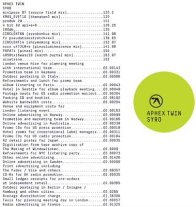 Aphex Twin - Syro (Digipack)
