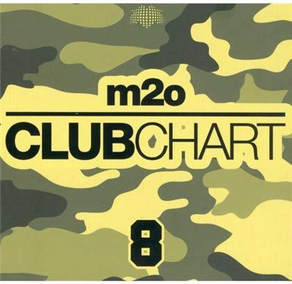 M2o - Clubchart 8 (Remastered)