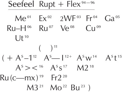 Seefeel - Rupt & Flex (1994 - 96) (+ Poster, 4 CDs)